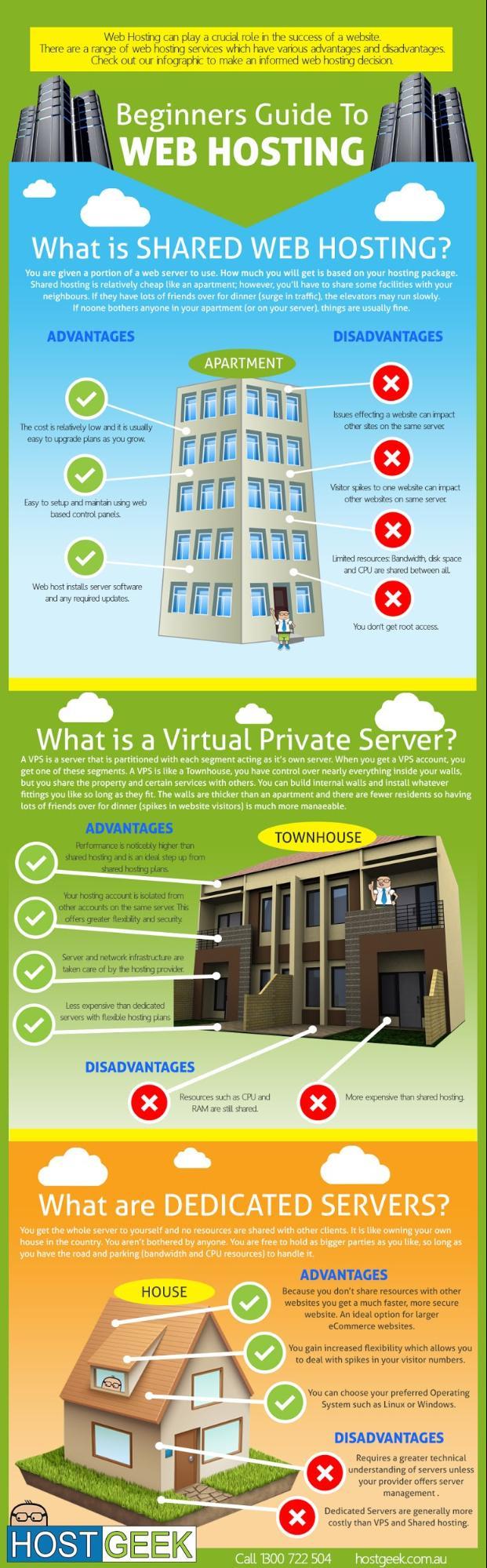 shared_web_hosting_deothemes.com